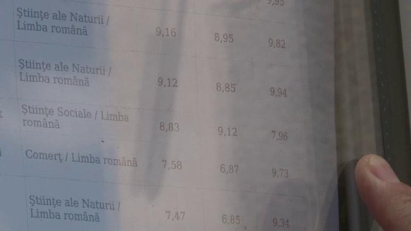 Fiul unui primar din Suceava a luat 10 la romana, la evaluare nationala. Ce au aflat inspectorii cand s-au uitat pe lucrare