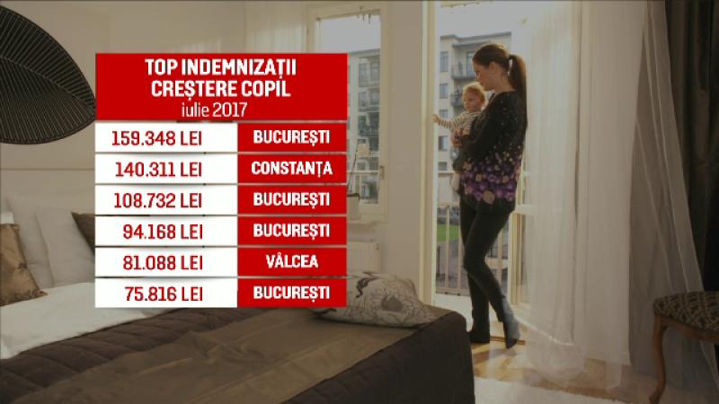 Liga Olguta Vasilescu, indemnizatie, cresterea copilului