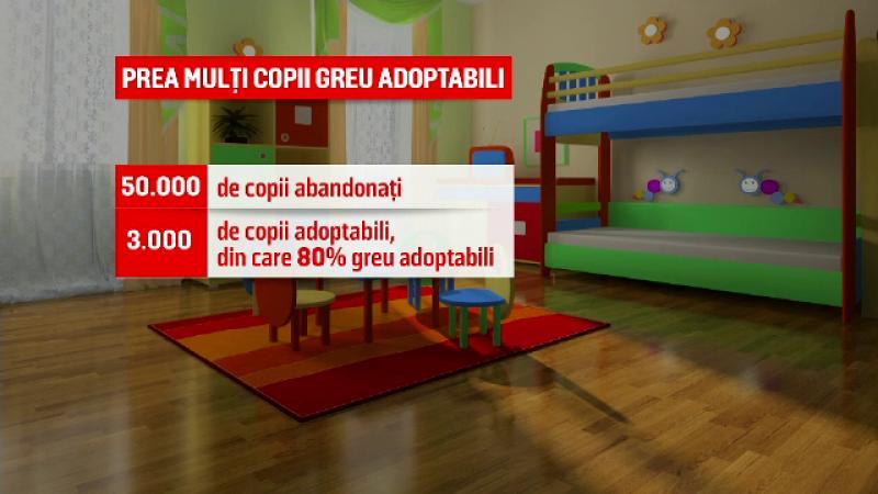 statistica adoptii