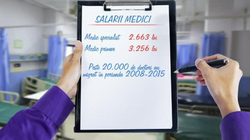 salarii, medici