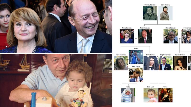 cover familia Basescu