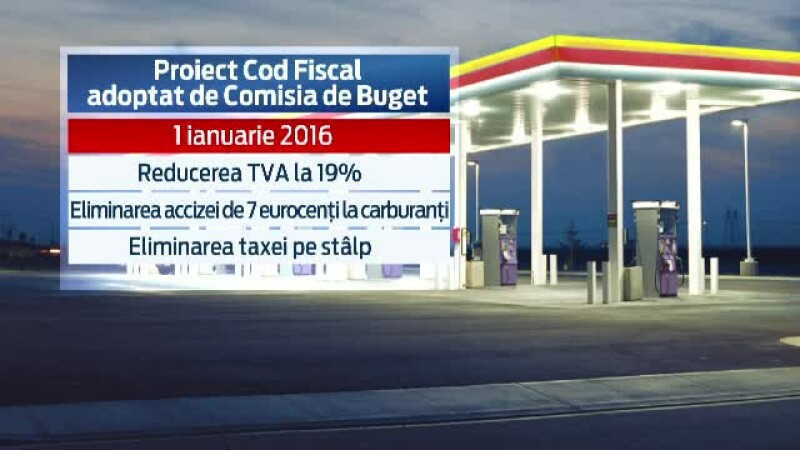 TVA, cod fiscal
