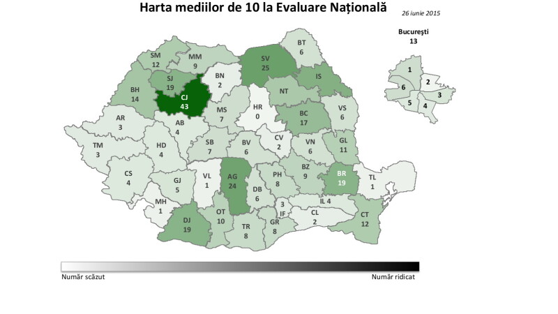 Evaluarea nationala