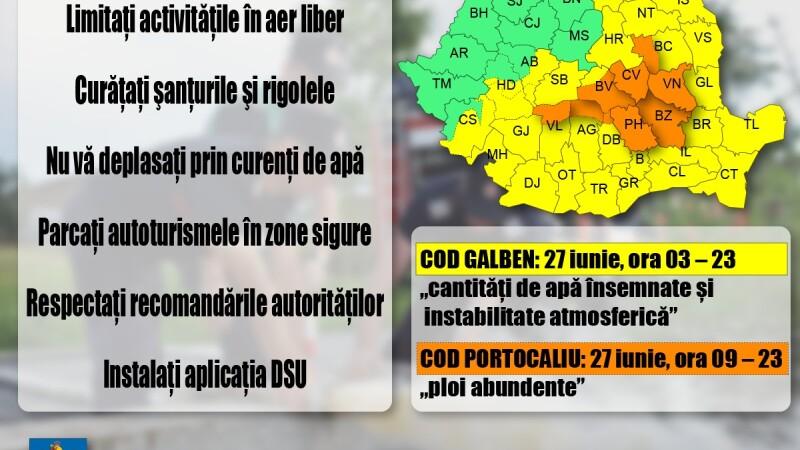 interventie IGSU