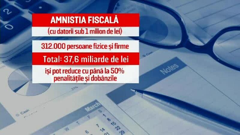 amnistie fiscala
