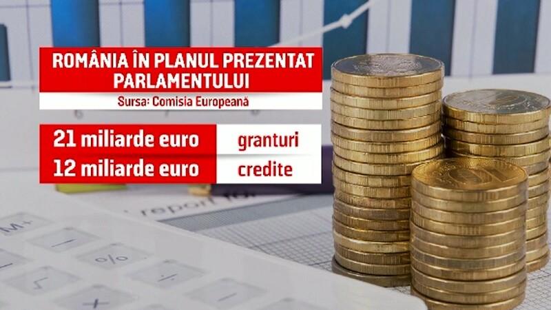 În ce domenii va investi România miliardele de euro de la UE
