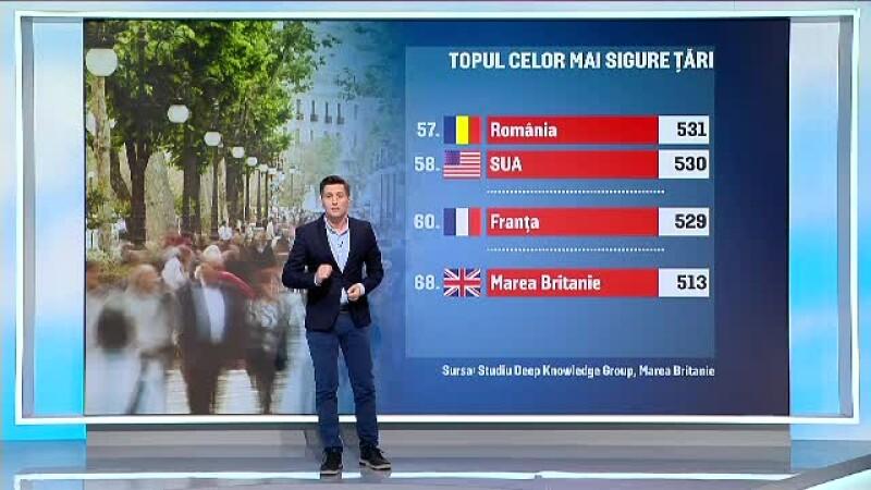 Cele mai sigure țări de vizitat în vremea pandemiei. România, peste Franța și SUA
