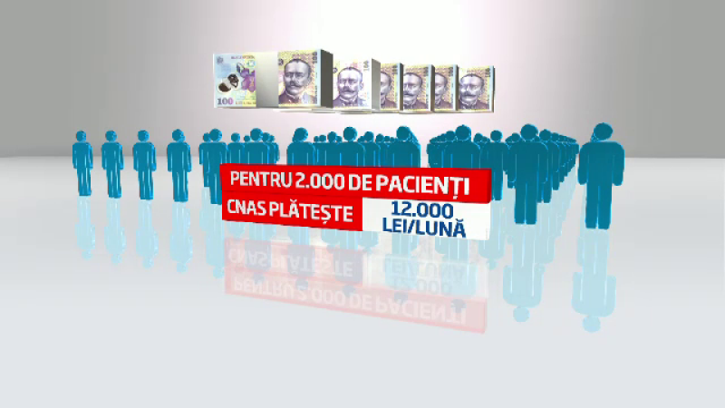 lista de pacienti