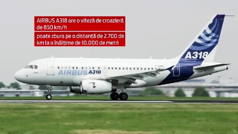 avion prezidential