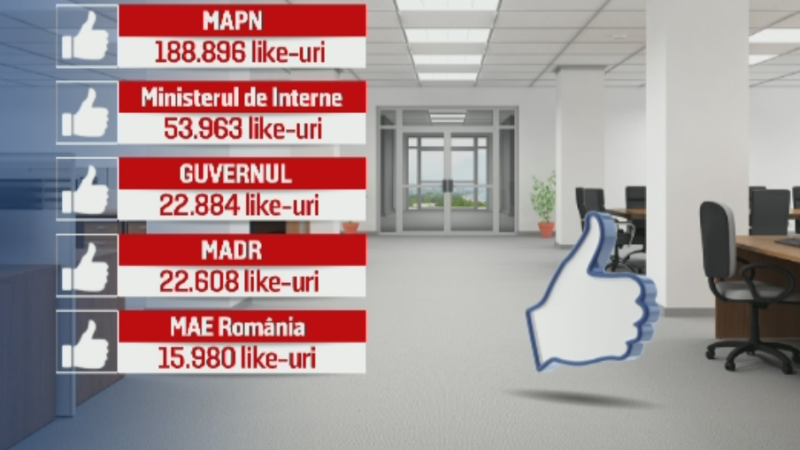 fb ministere