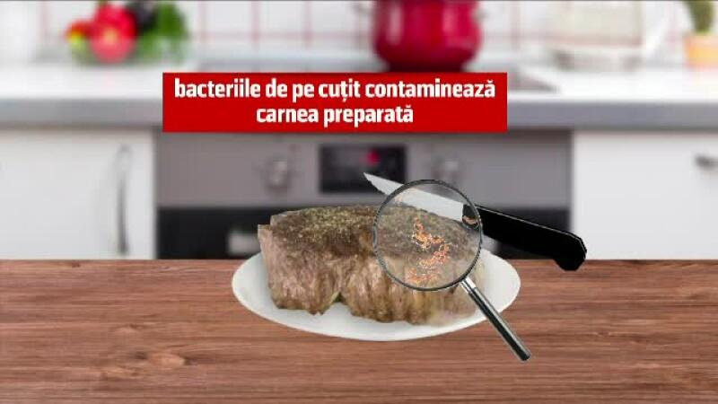 carne, bucatarie