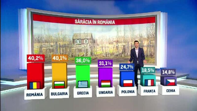 Saracie Romania