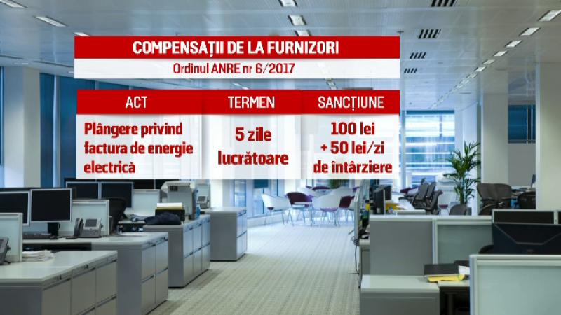 Furnizorii de energie vor plati clientilor 100 de lei daca nu rezolva la timp cereri sau plangeri, de la 1 aprilie