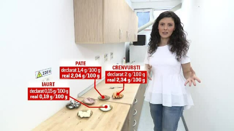 Ingrediente produse