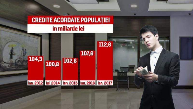 credite grafic