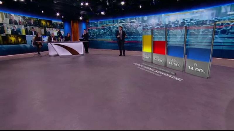 Alegeri Italia