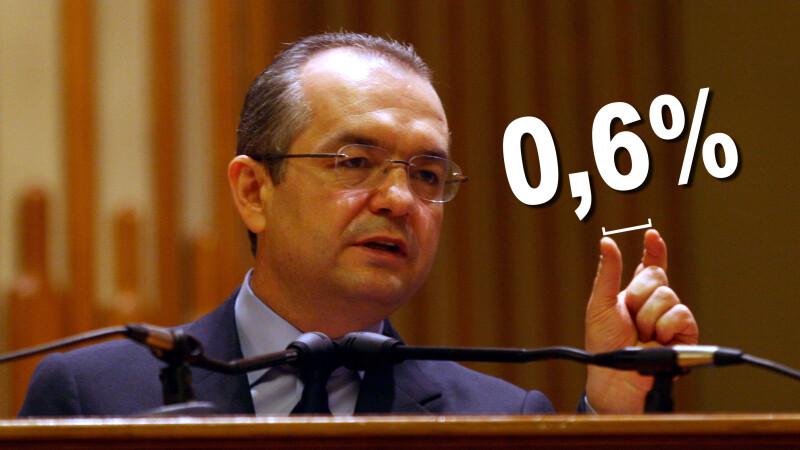 Emil Boc, crestere economica