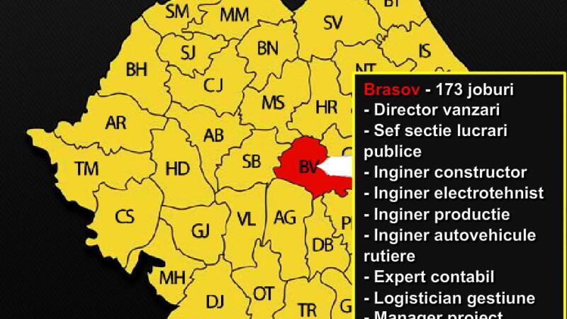Harta joburilor din Romania