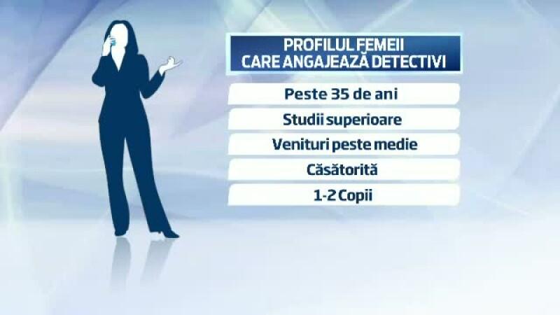 detectivi particulari carton