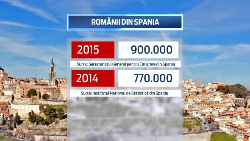 Romani in Spania - STIRI