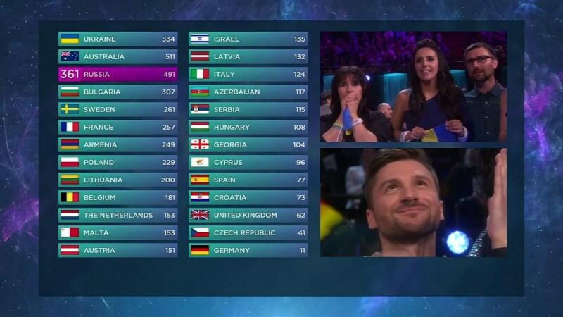 ucraina - rusia - eurovision