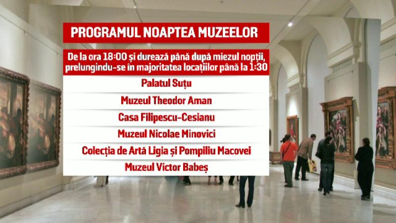program noaptea muzeelor