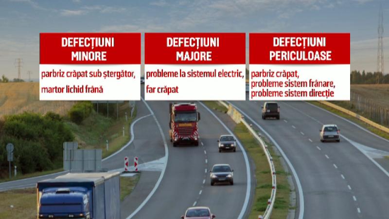 Noi reguli la ITP adoptate de Guvern. Cum vor fi clasificate defectiunile si in ce conditii masina va fi trasa pe dreapta