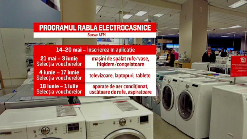 Peste 100.000 de români și-au schimbat televizorul sau frigiderul cu bani de la stat. Cât durează Rabla pentru Electrocasnice