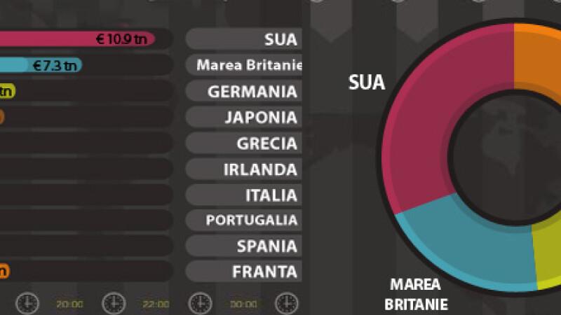 grafic Europa