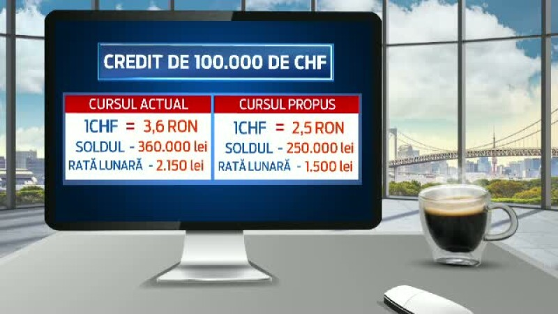 carton credite franci
