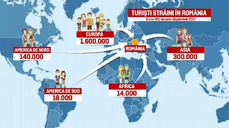 turisti romania