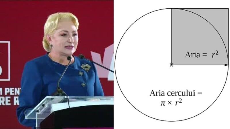 Cum se calculeaza aria cercului