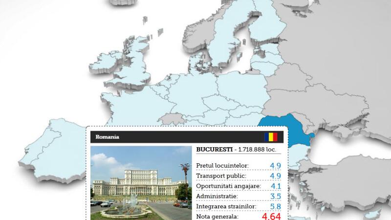 Infografic capitale