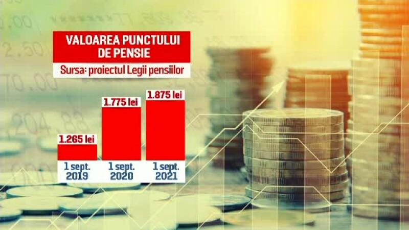 Guvernul a aprobat proiectul noii Legi a pensiilor. Românii care vor avea pensiile dublate în 3 ani