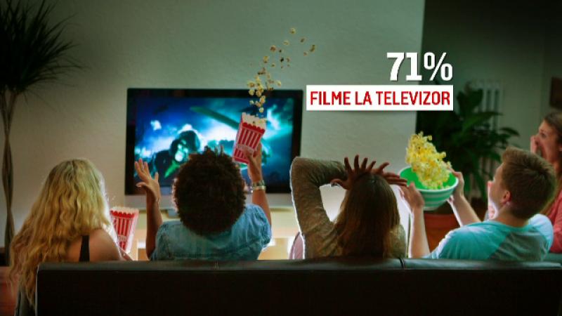 Televiziunea, principala sursă de informare pentru români. ProTV, postul preferat