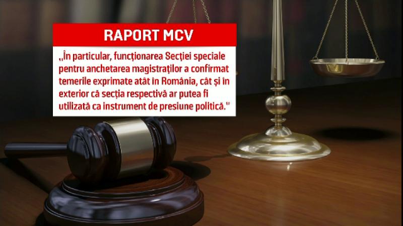 carton raport MCV