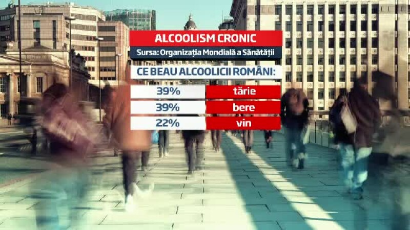 alcoolici romani
