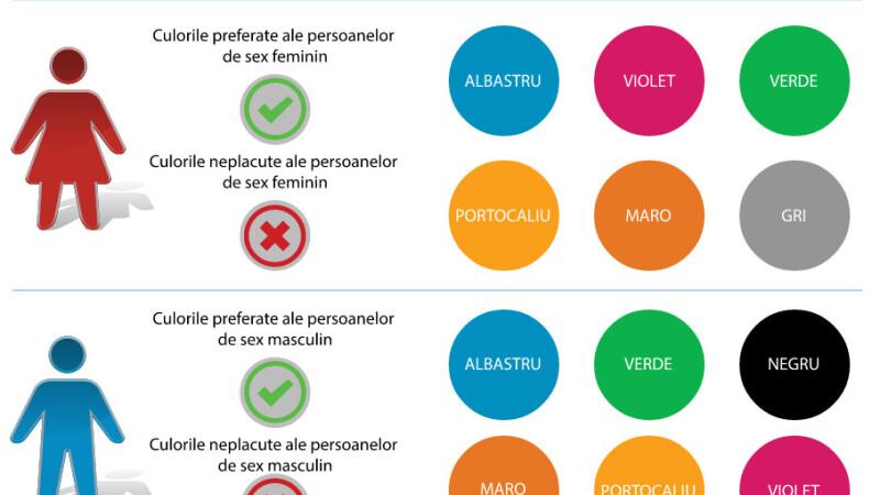 Infografic culori marketing