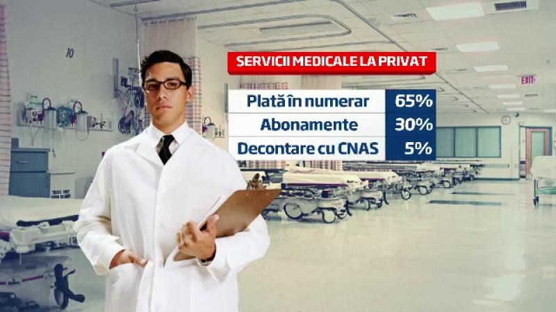grafica, medici, cabinet privat