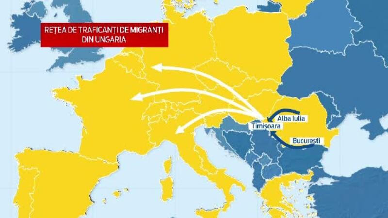 trafic de migranti
