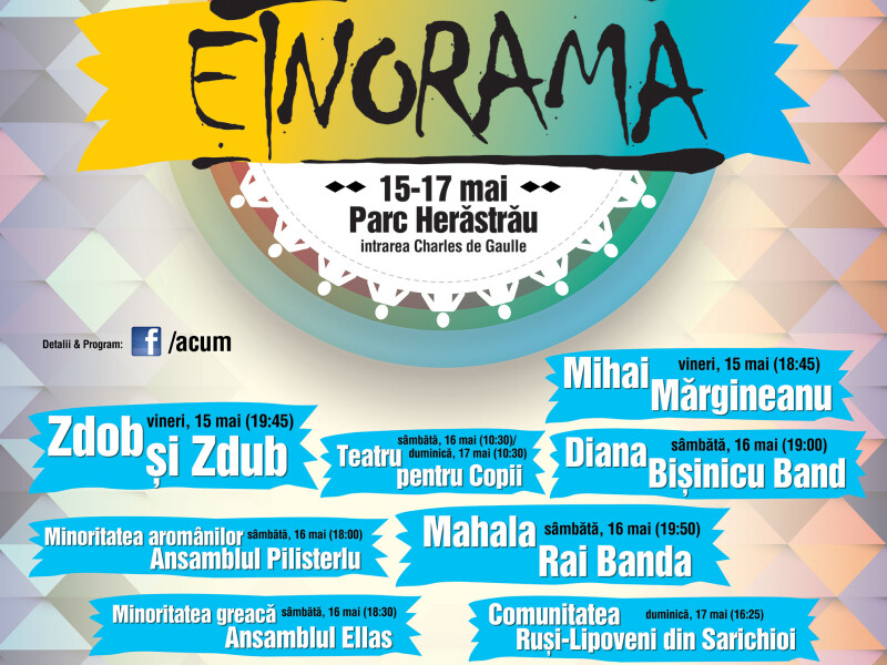 Etnorama - Parcul Herastrau