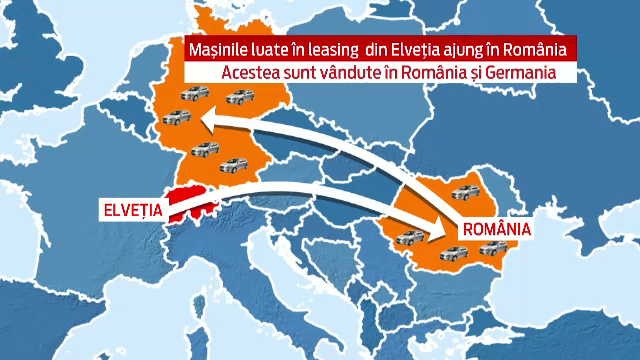 SCHEMA prin care 2 grupari din Romania vindeau masini de lux, luate in leasing din strainatate,la jumatate de pret