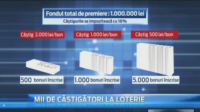Peste 5.000 de potentiali castigatori ai primei extrageri a Loteriei Bonurilor. La ce suma ar ajunge premiul fiecaruia