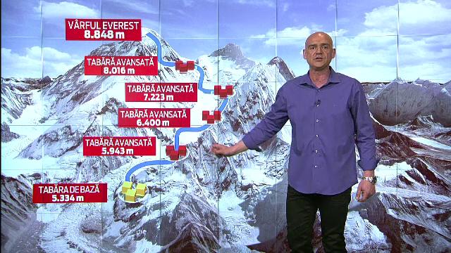 ANIMATIE GRAFICA. Cum se desfasoara operatiunea de salvare a alpinistilor blocati pe Everest. Romanii ajuta la evacuare