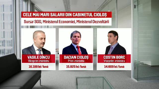 Cum a ajuns Vasile Dincu sa aiba un salariu mai mare decat Dacian Ciolos. LISTA salariilor marilor demnitari