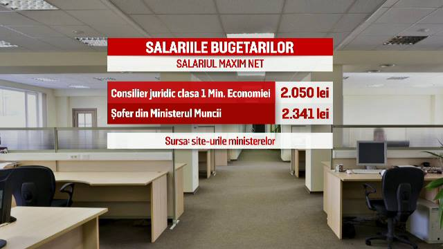 Doar 500.000 de bugetari, in calcul pentru salarii mai mari. Sindicatele: O femeie de serviciu ar putea castiga cat un doctor