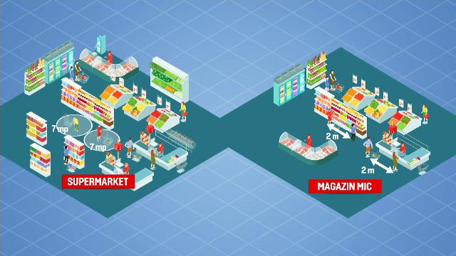 Regulile care ar putea fi aplicate în magazine pentru a se evita formarea cozilor