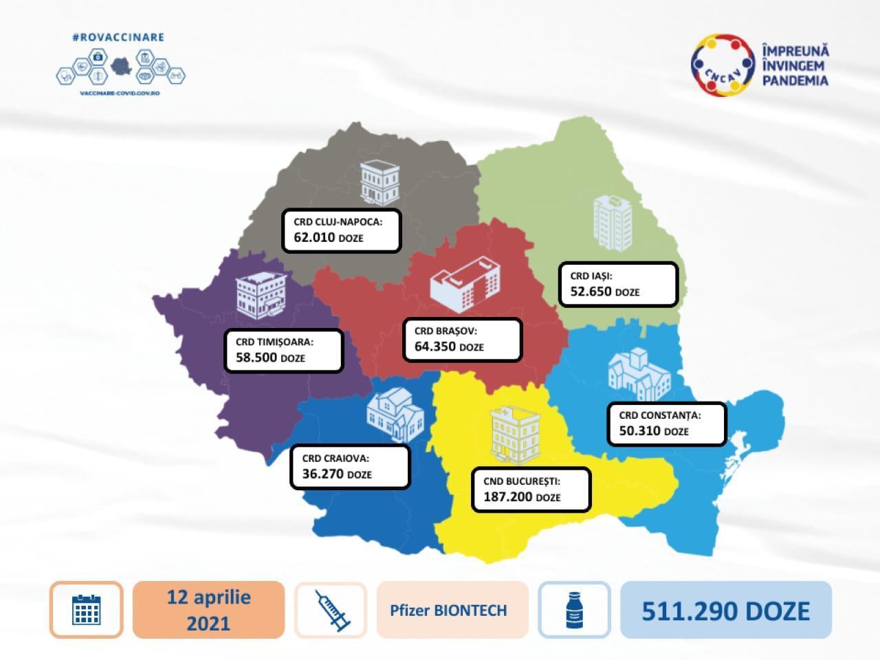 O nouă tranșă de vaccin anti-Covid de la Pfizer sosește luni în România