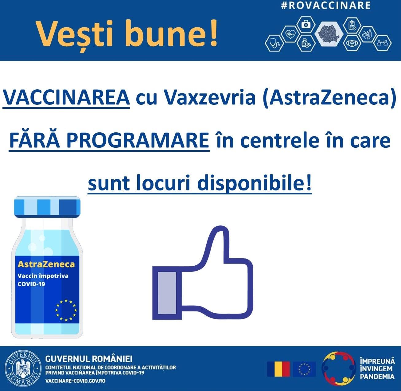 Vaccinarea cu AstraZeneca, lăsată la liber. Oricine se poate prezenta la centru, fără programare, cu o condiție
