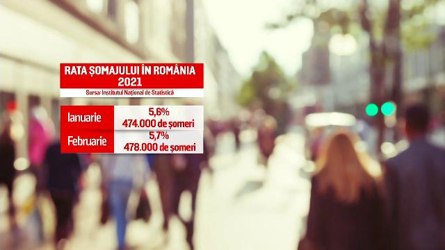 Eurostat: Doar 2 din 10 români şomeri s-au angajat în ultima perioadă. Care este motivul